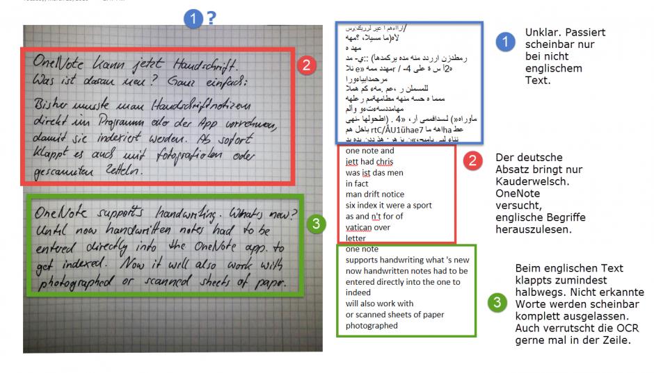 Der Notizzettel links wurde mit einem Android-Smartphone und Office Lens aufgenommen und an OneNote verschickt. In OneNote 2016 habe ich dann via Kontextmenü die Grafik in Text umgewandelt. Woher der arabische Abschnitt(1) am Anfang stammt, ist völlig unklar. Der deutsche Absatz (2) erzeugte nur Kauderwelsch. Nur der englische Text(3) wurde halbwegs erkannt.
